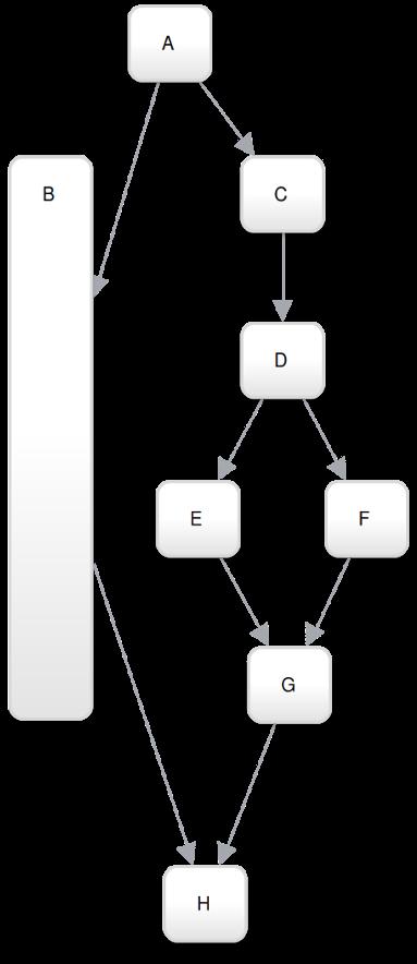 openbaton documentation